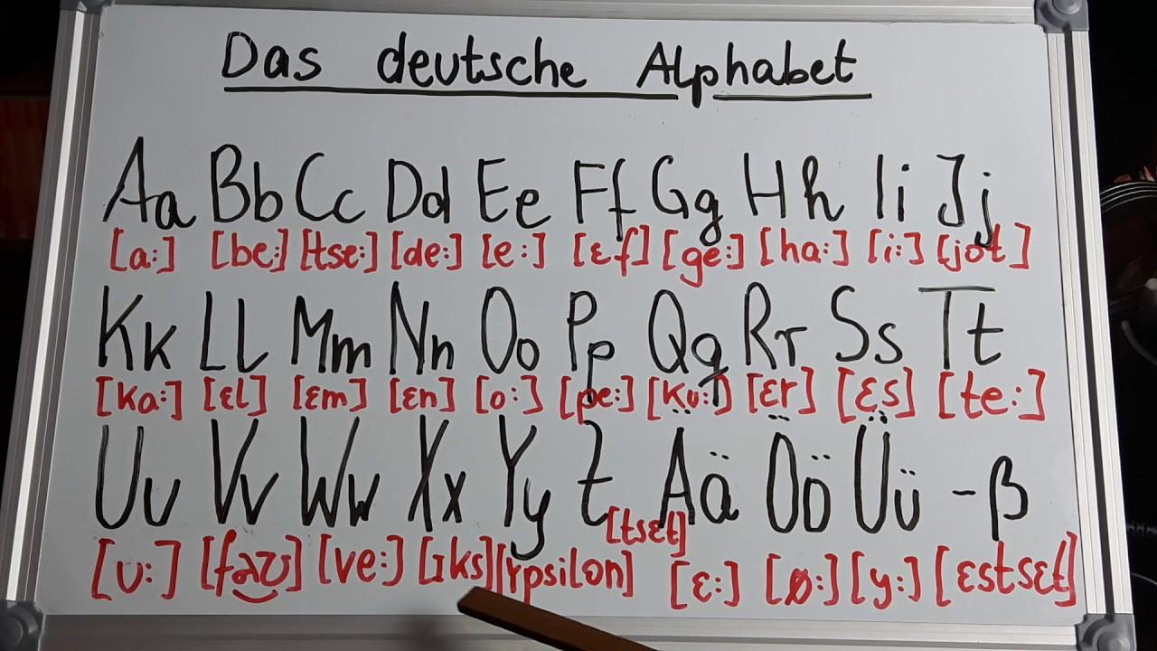 Buchstaben Auf Deutsch