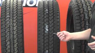 Tire Solutions - All Terrain Tire Lineup