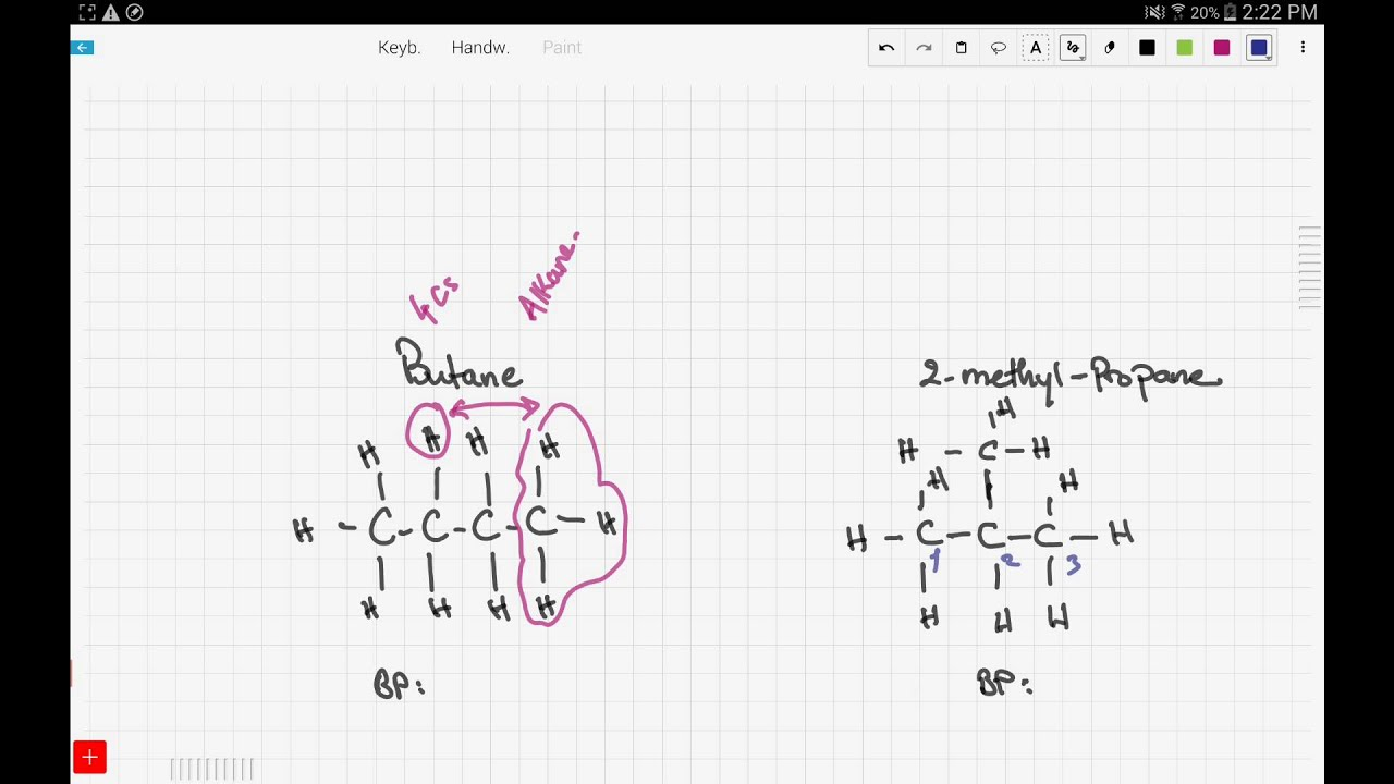 iGCSE / GCSE Chemistry: What are Isomers? (14 4)