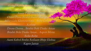 Meghbalika By Joy Goswami   Bengali Poem Recitation   Bangla Kobita Abritti