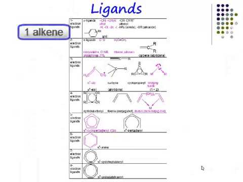 Chemistry Counting Atoms In Compounds Worksheet 7 0 1 Common