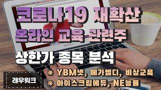 코로나19 관련주식 + YBM넷 + 메가엠디 + 아이스…