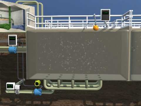 Waste Water Treatment -SCADA -  Plant-IQ