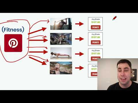 Make $100 PER DAY With NO Money OR Website! (Make Money Online For Free)
