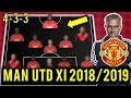 Manchester United Possible Line Up XI 2018/2019 Ft Fred, Gareth Bale, Alderweireld