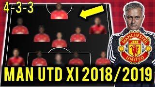 Manchester United Possible Line Up XI 2018/2019 Ft Fred, Gareth Bale, Alderweireld