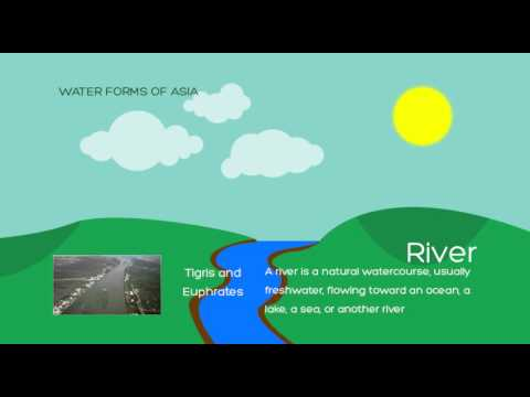 Asian Landforms, Waterforms, Climates, and Vegetation