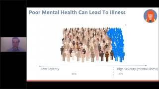 Mental Wellness and Stress Management During COVID-19