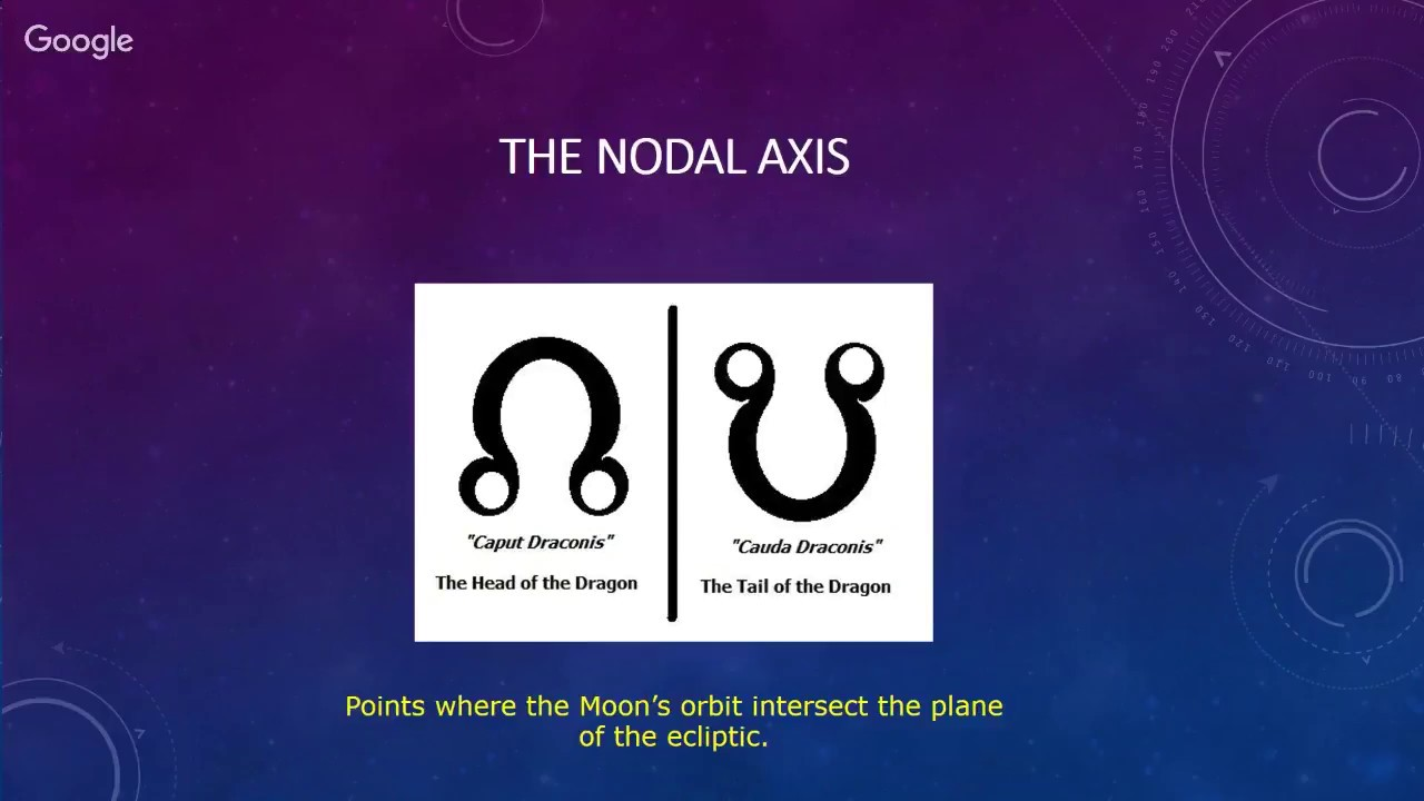 Astrology lunar node webinar north node and south node of the moon astrology lunar node webinar north node and south node of the moon nvjuhfo Images