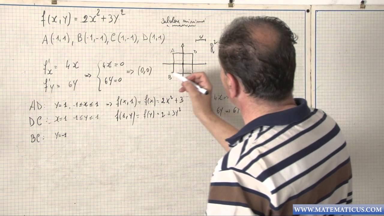 massimi e minimi assoluti di una funzione di due variabili
