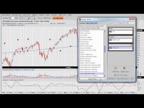 Trade With Success! Technical Analysis- Program Trading Using Linear Regression