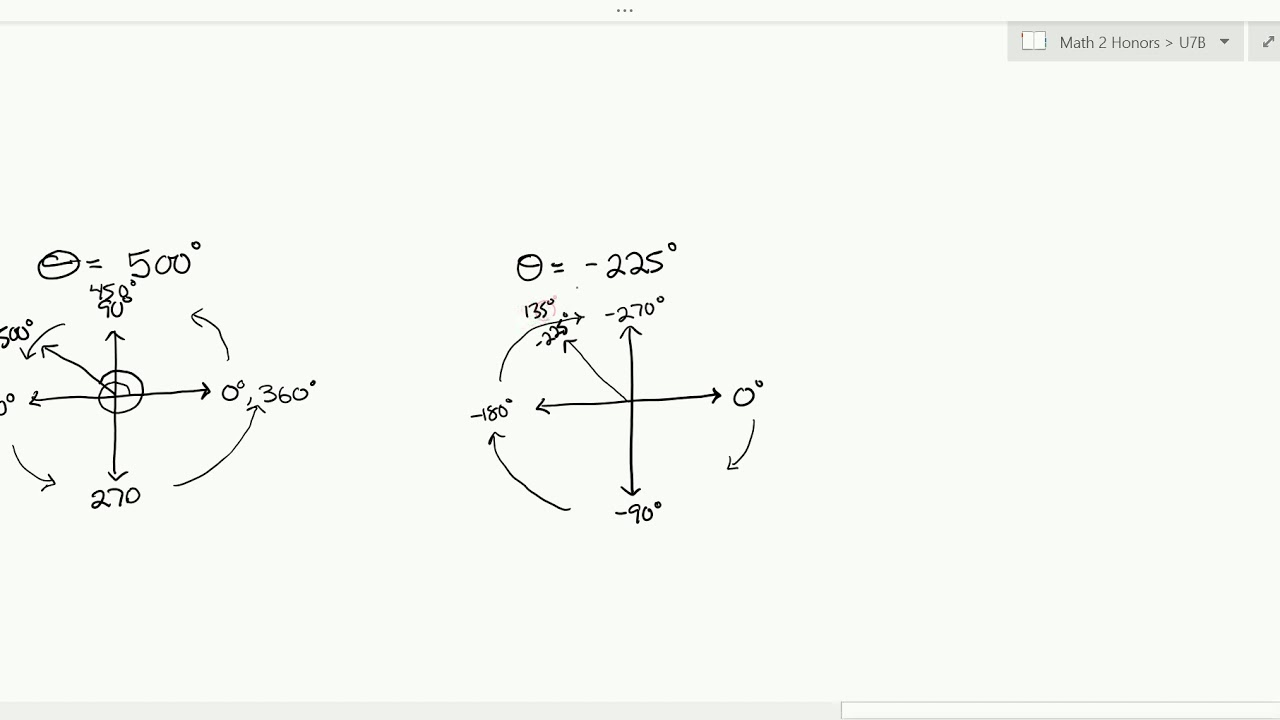 Standard Position, Coterminal and Reference Angles (M2 7B