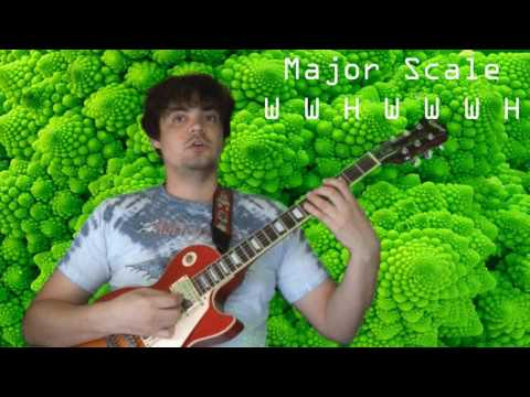 Major Scale (Music Theory and Education)