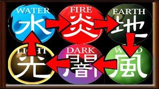 Attribute Spellbinding in Yu-Gi-Oh! Duelists of the Roses