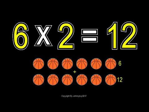 Learn How To Do Basic Multiplication Time Tables Teach Math E/I Educational & Imformational