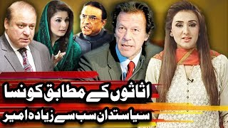 Richest Politicians of Pakistan | Express Experts 20 June 2018 - Express News