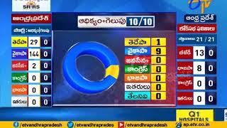 Election Results 2019 Update | Dist Wise Poll Result
