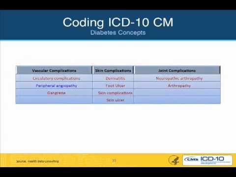 ameloblastoma icd 10 código para diabetes