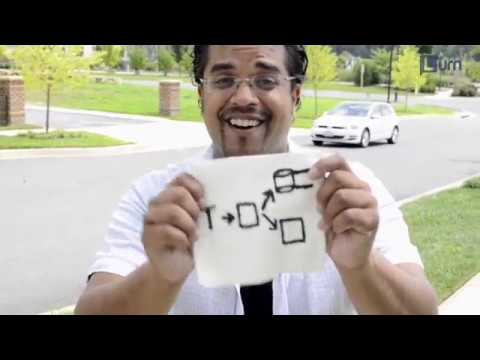 "The ""Napkin Sketch"" Business Model!"