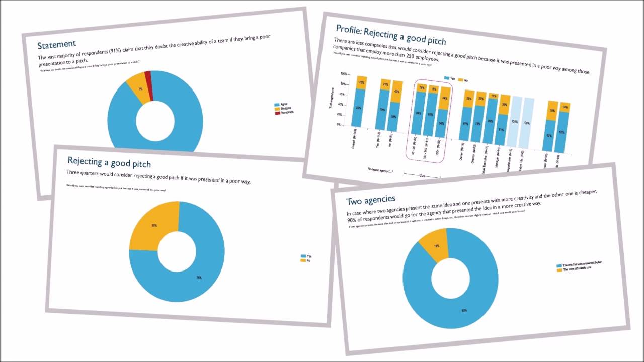 Prezi for Data Visualization #2: Linking Slides Together in Support of One  Premise
