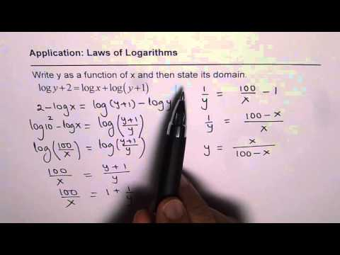 Test on Laws of Logarithms and State Domain
