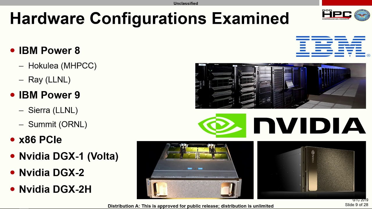 Multi-GPU FFT Performance on Different Hardware Configurations