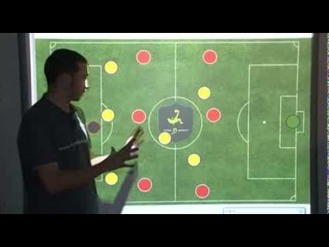 fútbol-7 táctica - salida de balón en (2-3-1) - youtube