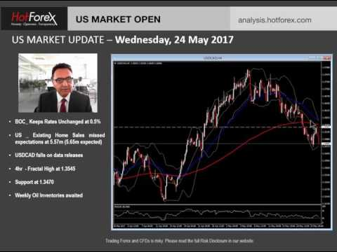 US Market Update | 24 May 2017