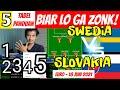 ANALISA DATA LENGKAP! PREDIKSI SWEDIA Vs SLOVAKIA  | EURO 2020 2021 | LINE UP | SWEDEN VS SLOVAKIA