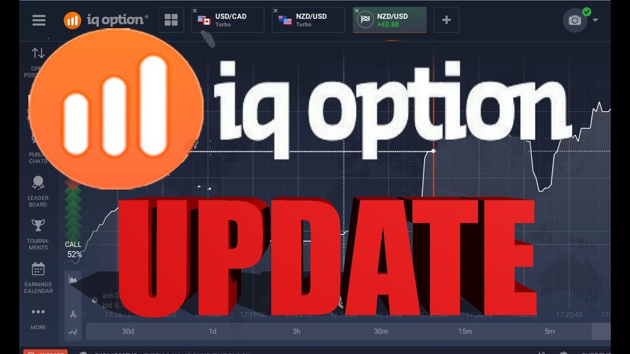 Demo binary options platform