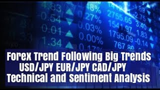 Forex Trend Following Big Trends USD/JPY EUR/JPY CAD/JPY Analysis