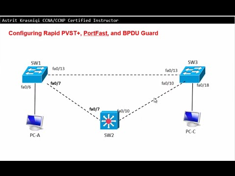 Lab 2.3.2.3 - Configuring Rapid PVST+, PortFast, and BPDU Guard - CCNA 3 - Chapter 2