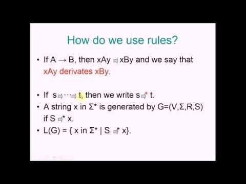 Context Free Grammar explained, Theory of Computation