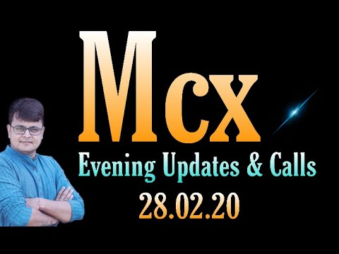 MCX EVENING UPDATES-CRUDE-OIL,NATURAL-GAS,GOLD,SILVER & COPPER-27 February 2020 (In Hindi)