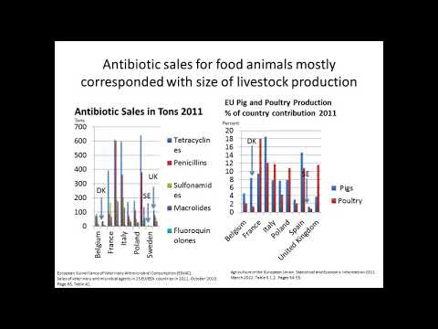 Dr. Laura Kahn - One Health and The Politics of Antimicrobial Resistance