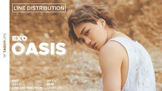 EXO (엑소) - 'Oasis' (Line Distribution)