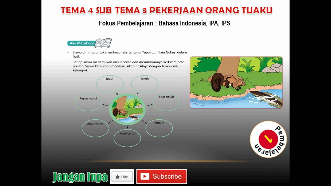 Kelas 4 Tema 4 Sub Tema 3 Pembelajaran 1 Youtube