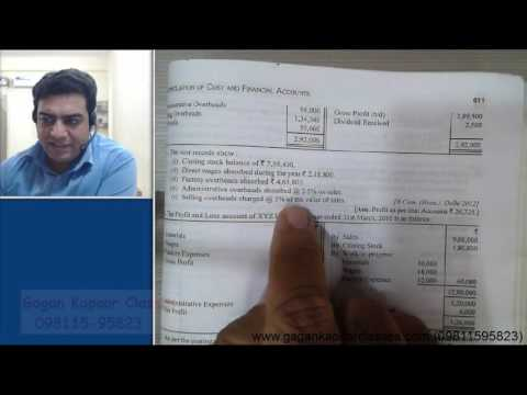 Reconciliation of Cost and Financial Profit Class 1