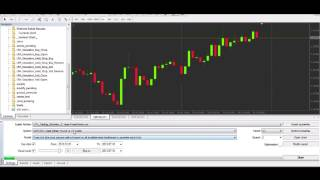 Bangla Forex Tutorial: How To Test Your Strategy Using Market History