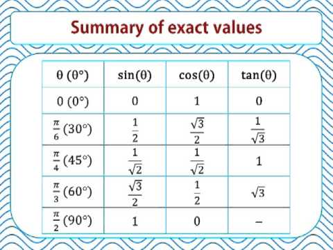05 Exact Values For 30 45 And 60 Degrees