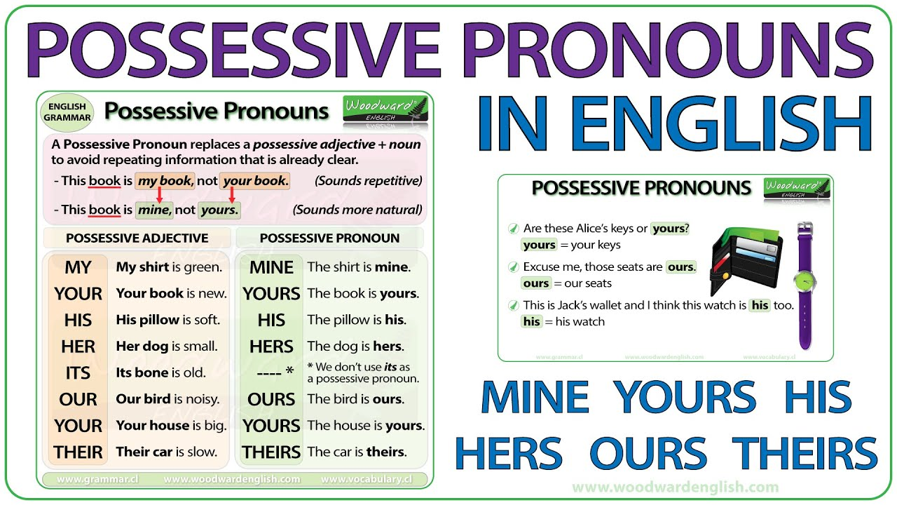 medium resolution of Possessive Pronouns in English - Grammar Lesson - YouTube