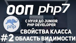 ООП для начинающих PHP. Свойства класса. Область видимости свойства