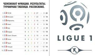 Чемпионат Франции. Лига 1. Результаты 8 тура. Расписание. Турнирная таблица