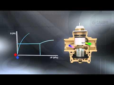 FLOWMATIC® - Pressure Independent Control Valve (aka PICV)