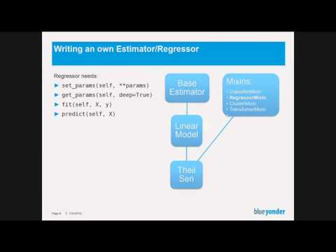 Image from Extending Scikit-Learn with your own Regressor