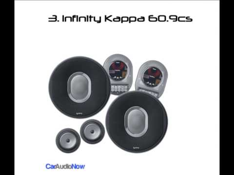 Best 65″ Component Speakers  List of the Best Component Speakers