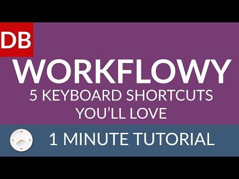 5 Keyboard Shortcuts | Learn How To Use Workflowy