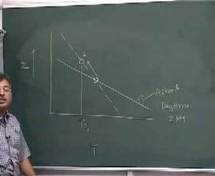 Lecture 25 Stability Mixing Height and Plume Behavior I