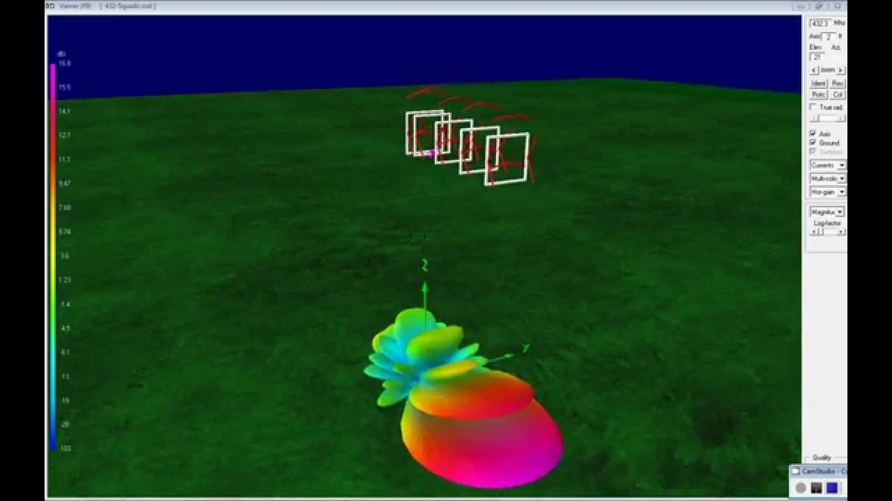 432 MHz Cubical Quad Antenna Radiation Pattern