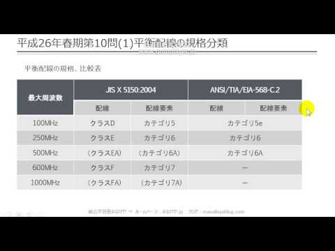 【工担・総合種】平成26年春_技術_10-1(平衡配線の規格分類)